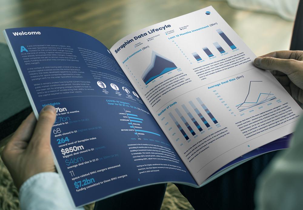 seraphim financial report design